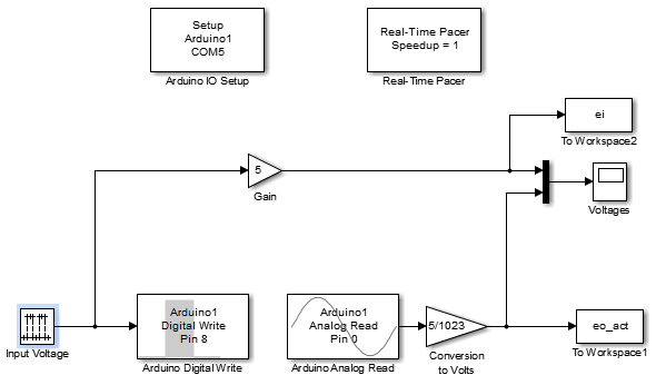 Simulink Support Package for Arduino Hardware
