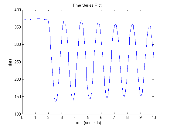 Control Tutorials for MATLAB and Simulink - Modeling of a Simple