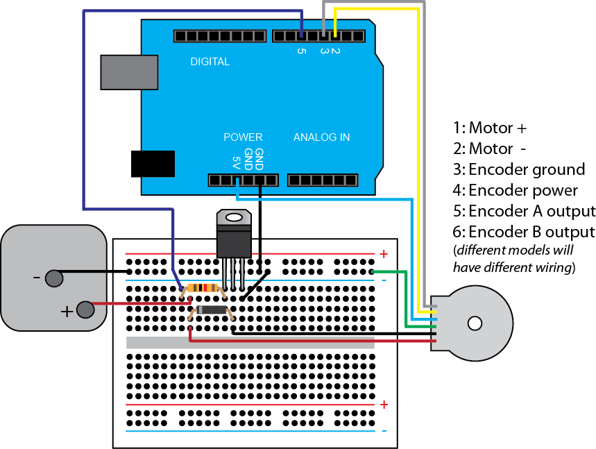 control tutorials for matlab and simulink time response analysis encoder and its connection to the arduino board is shown below the color band on the diode indicates its cathode the gate source and drain pins