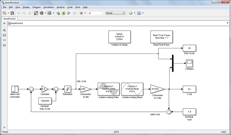 Control Tutorials for MATLAB and Simulink - Feedback Control of a