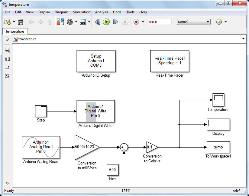 Control Tutorials for MATLAB and Simulink - Temperature Control of a