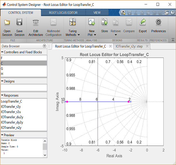 control tutorials for matlab and simulink motor speed root  : root locus diagram - findchart.co